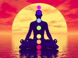 Chakras of Body - Meditation